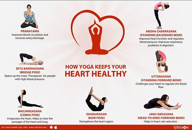New to yoga? Visit us on the web to lean about our beginner series with instructor Julie Jones and ask about more heart healthy poses. Www.karmayoganw.com