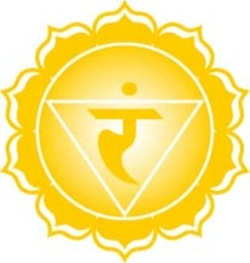 Yantra has 10 petals - false understanding, thirst, jealousy, treachery, shame, fear, disgust, delusion, foolishness, and sadness