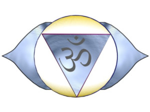 Yantra has 2 Lotus petals signifying the Ida and Pingala nadis meeting at the Ajna chakra.