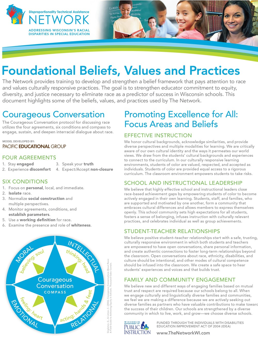 Network foundational beliefs one-page flyers
