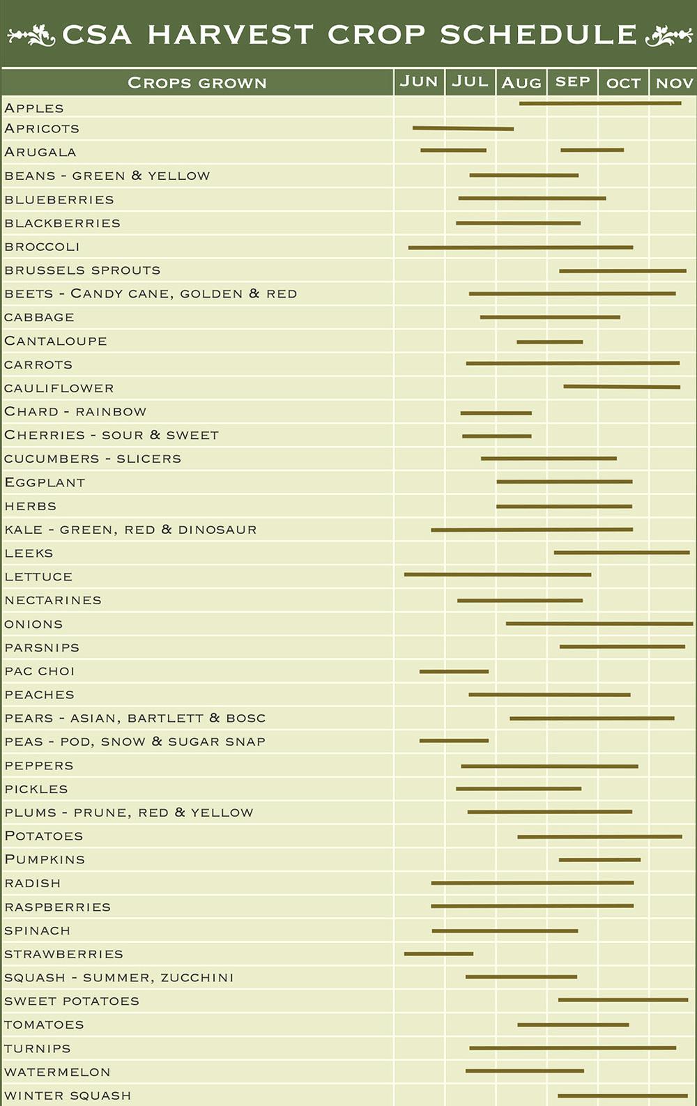 crop schedule.jpg