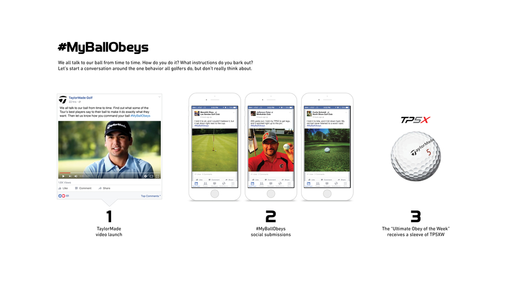 "Social campaign that invites golfers to share their best ""Obey"" moments where their TP5X did what they wanted it to. The ""Ultimate Obey of the Week"" receives a free sleeve of balls from TaylorMade."