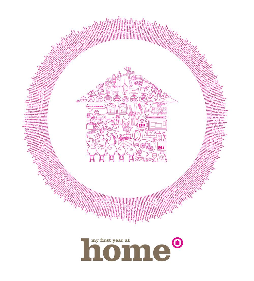 Home 1 year.jpg