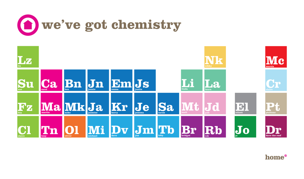 We've got chemistry-01.jpg