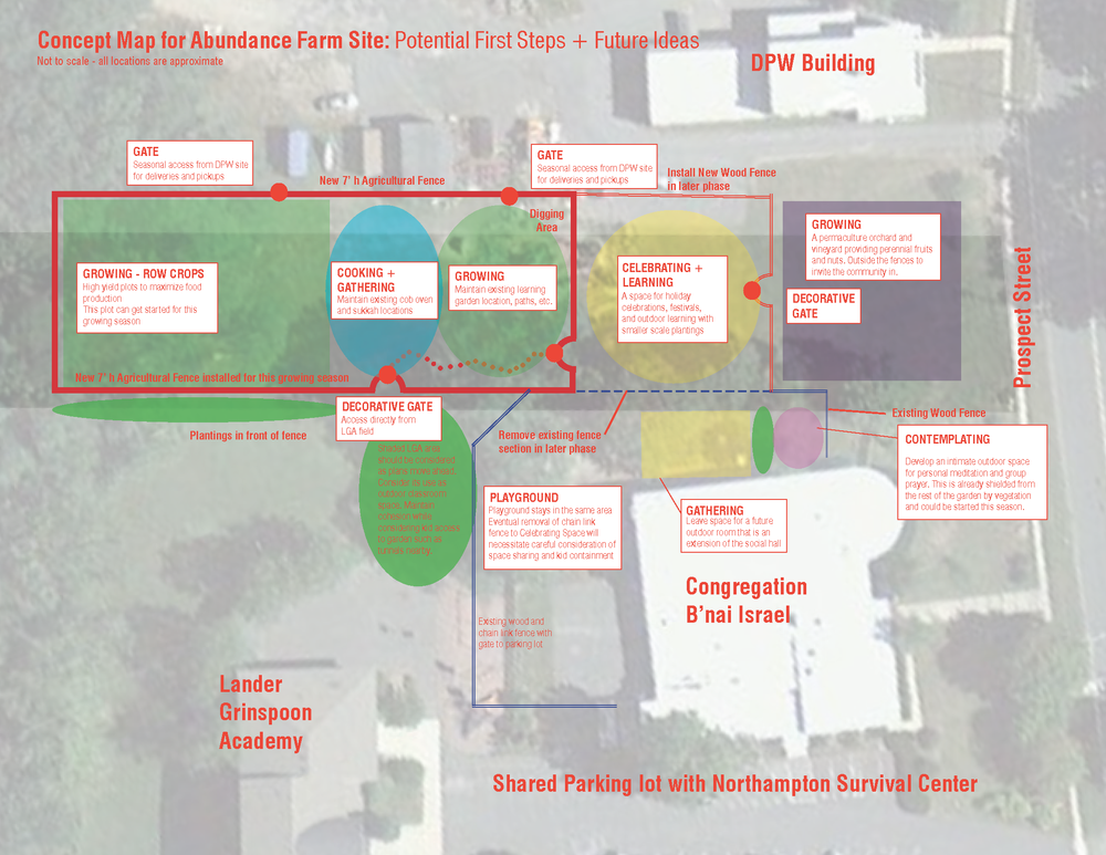 CONCEPT MAP DESIGNED BY CARYN BRAUSE