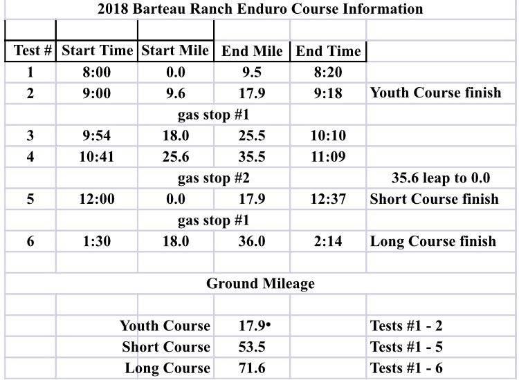 Barteau Course Info.JPG