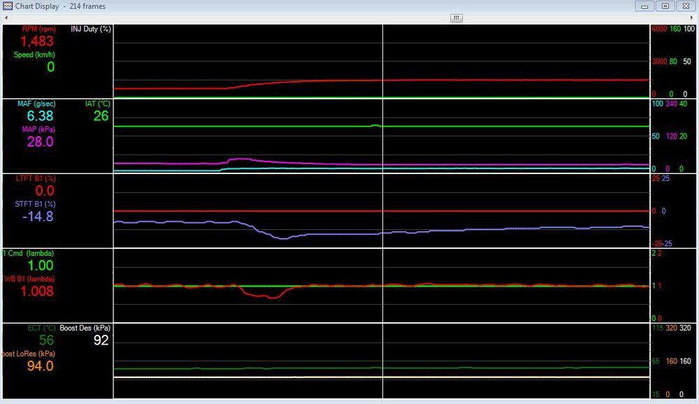 HPtuners strip chart.