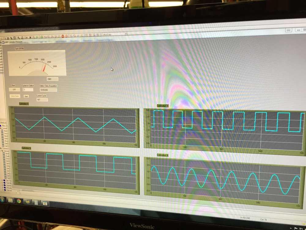 Testing NI card DAQ with signal generator.