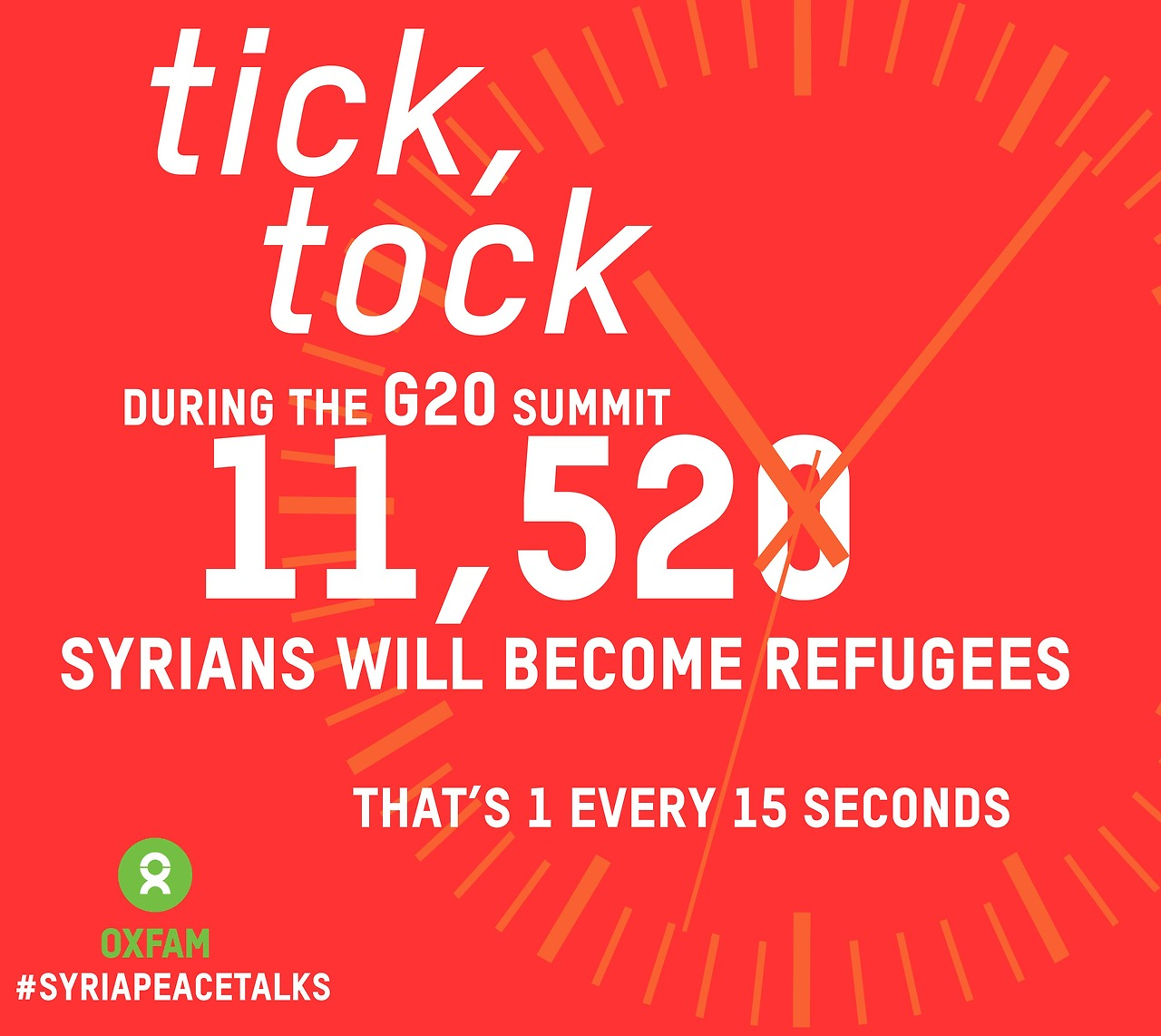 oxfamgb :       Everyone's talking about  #Syria  at the  #G20 . But while they're talking, another Syrian becomes a refugee every fifteen seconds. That's more than 11,000 new refugees during the G20 alone.   If you're outraged by this, please reblog and add your voice to our petition demanding peace talks now - TOGETHER we can make a difference.     http://www.oxfam.org.uk/    get-involved/campaign-with-us/  find-an-action/  syria-global-petition-to-obama-  and-putin