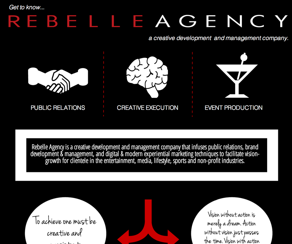 Infographic | Rebelle Agency | BrightRed