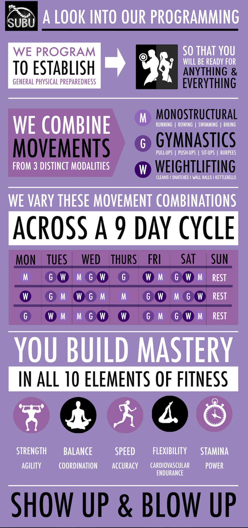 A Look Into Our Programming — Subu CrossFit of Orlando