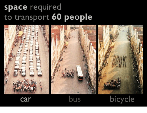 space-required-to-transport-60-people-car-bus-bicycle[1].png