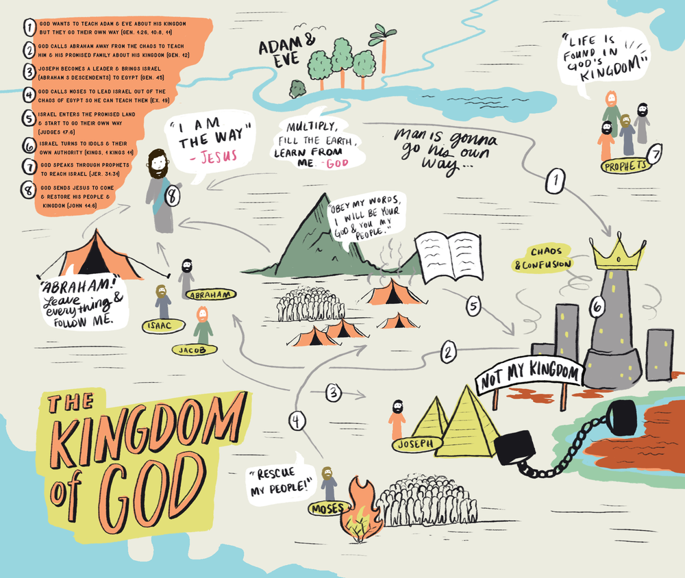 God'sKingdomMap copy.png