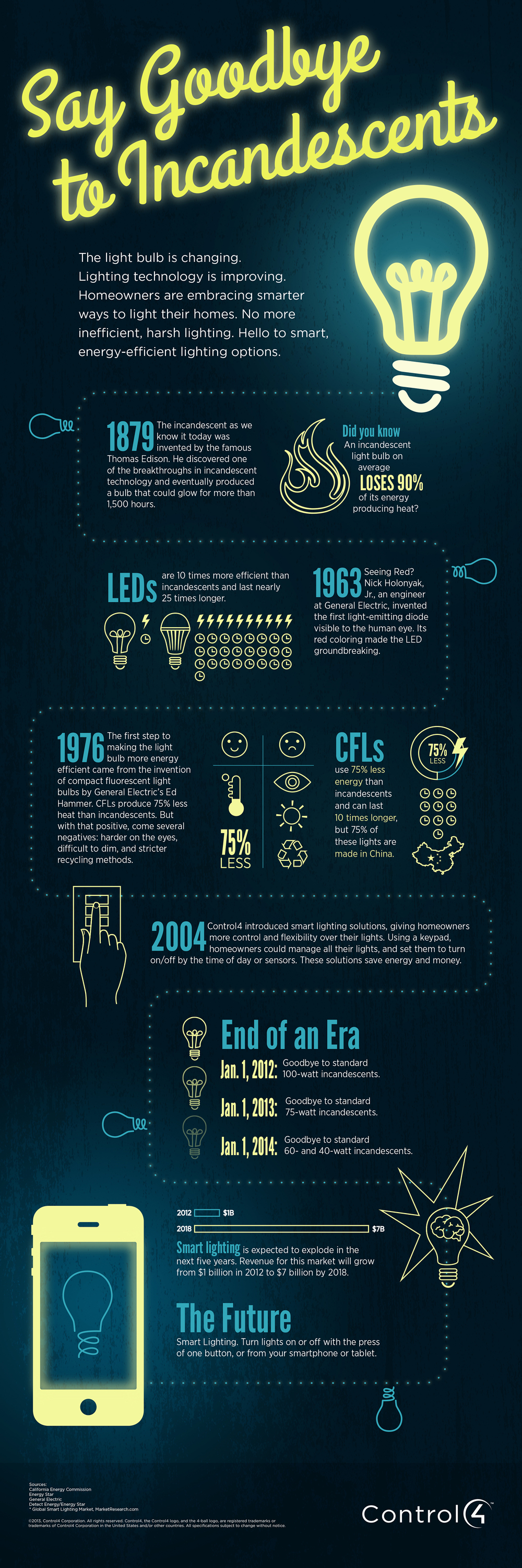 Lighting_Infographic_Final.jpg