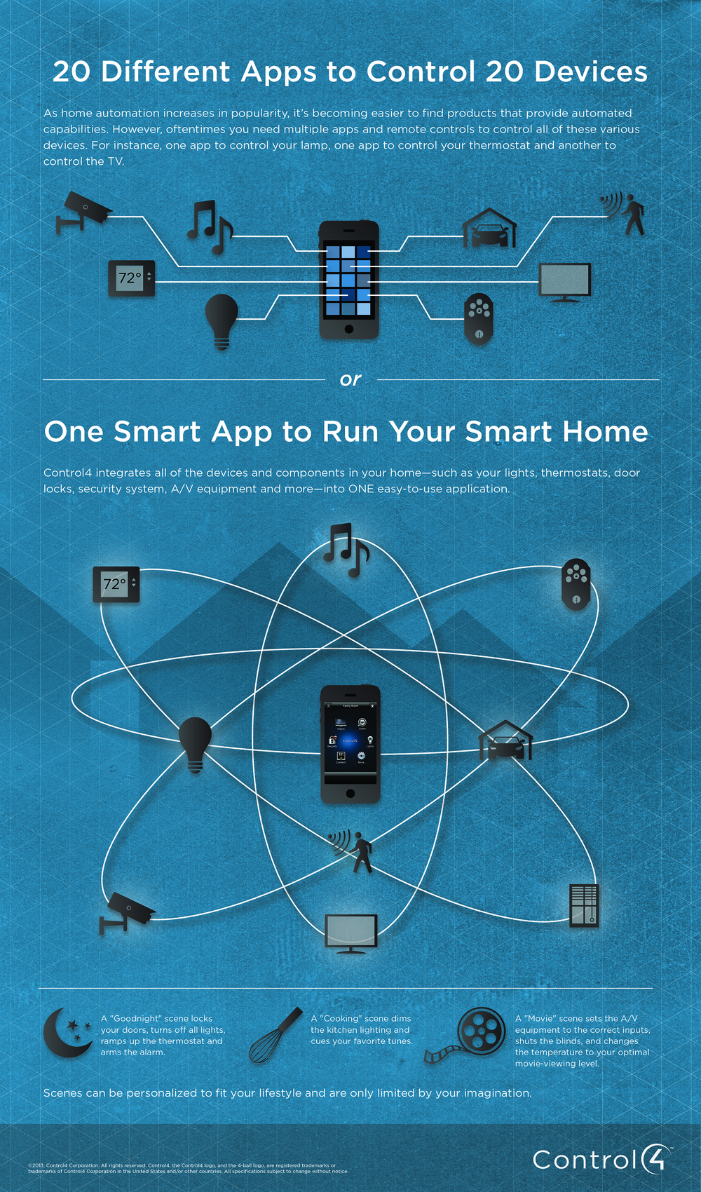 OneApp_Infographic.jpg