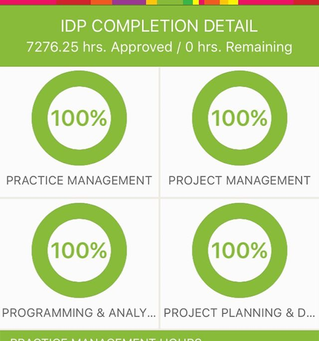 It's a mighty good day! No more #idp finally!