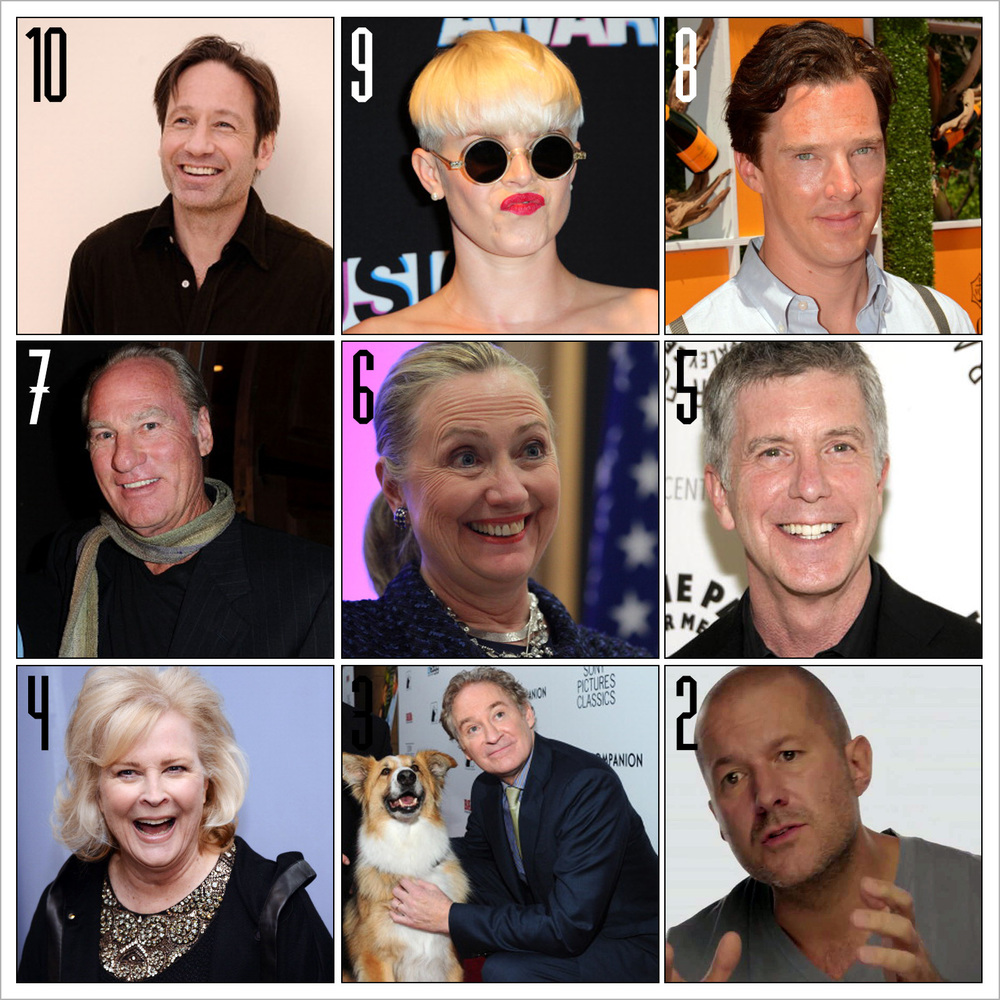 8. Benedict Cucumberpatch, 6. Hilary Clinton, 5. Tim Allen