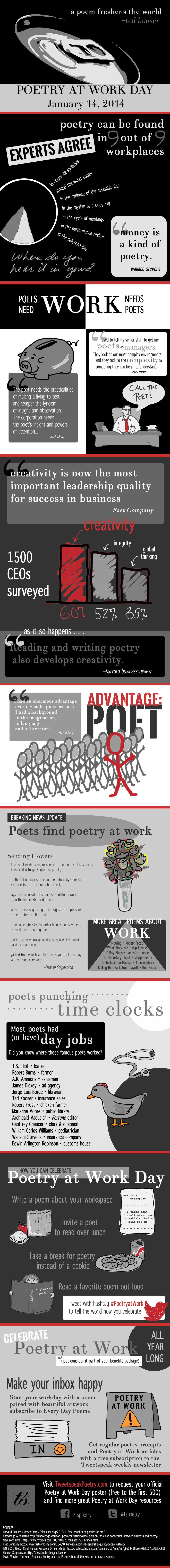Poetry-at-work-day-infographic