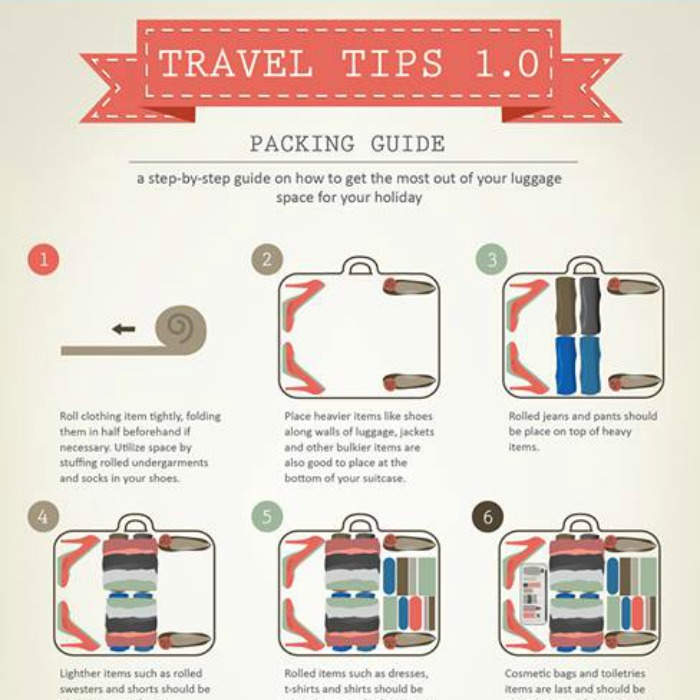 Learn how to pack