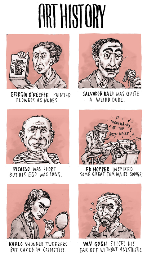 laughingsquid: Art History on Incidental Comics