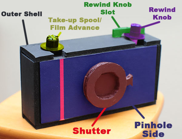 The Ultimate Guide to Create Your Own 35mm Pinhole Camera