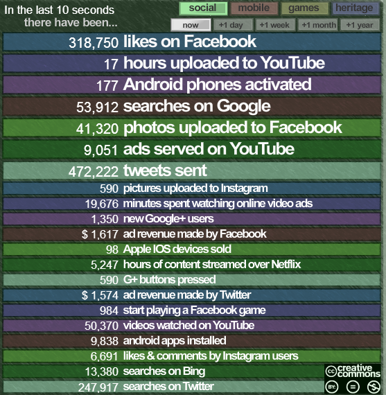 http://www.personalizemedia.com/garys-social-media-count/