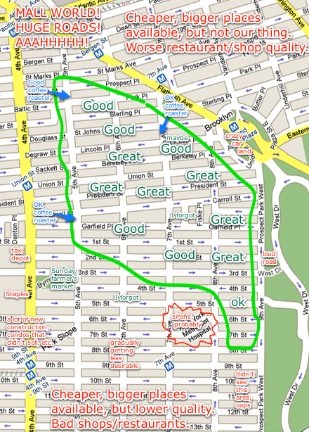 Marco and Tiff go to Brooklyn, Part 2  (see  Part 1 )   With a more in-depth tour of Park Slope, we saw our first apartments and narrowed down the parts of the neighborhood that we prefer. We also learned some useful information from realtors.Most 2-bedroom units are priced with the assumption that they'll be split between roommates, and they don't tend to be significantly larger than 1-bedrooms. This is in line with what we've seen, even in Westchester over the last few years — we've  never  seen a 2-bedroom that seemed spacious. There are too many walls and doors and hallways. Even the 1100-sq.ft. 2-bedrooms we've seen have been cramped and poorly laid out.   We only wanted the second room for an office/guest bedroom, but many 1-bedroom units have enough space or extra alcoves to accommodate that. So we're broadening our search to large 1-bedrooms, and the listings already look significantly better. Hopefully it turns out that way in real life, too.   (via marco )