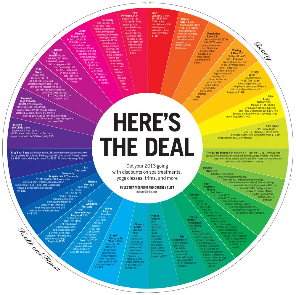 HealthWellness_deals.jpg