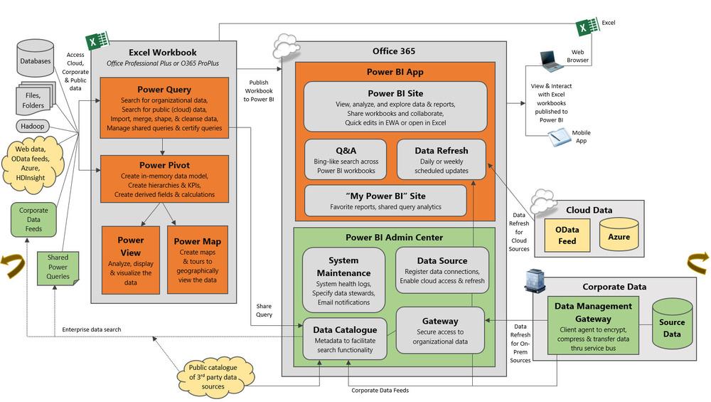 PowerBIOverview.jpg