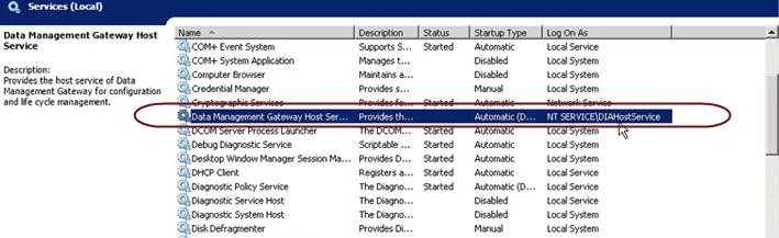 Windows Service which runs the Data Management Gateway