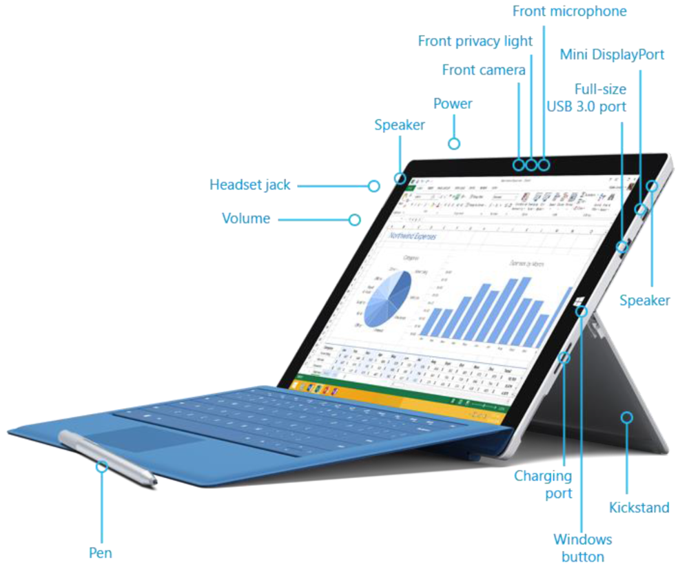 Excerpt from Surface Pro 3 User Guide
