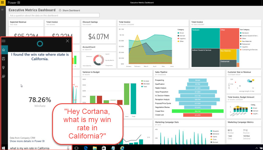 What is the Cortana Analytics Suite?
