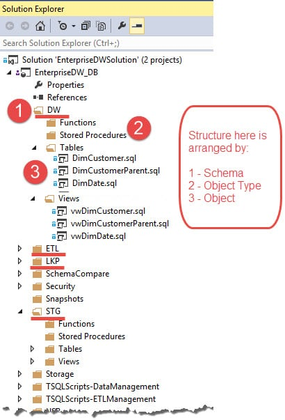 Why You Should Use a SSDT Database Project For Your Data Warehouse