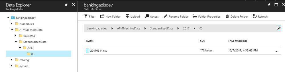 ADLProcOutput Running U SQL on a Schedule with Azure Data Factory to Populate Azure Data Lake