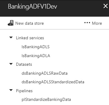 ADFObjects Running U SQL on a Schedule with Azure Data Factory to Populate Azure Data Lake