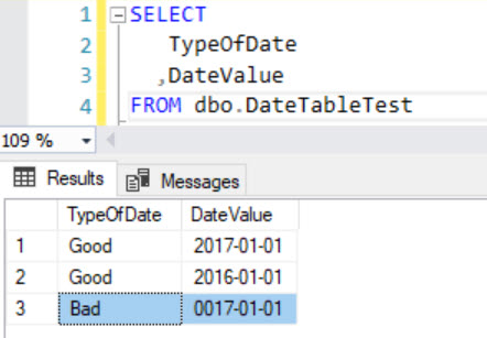 InvalidDates SQLTable Data Refresh Issues in the Power BI Service Due to Invalid Dates