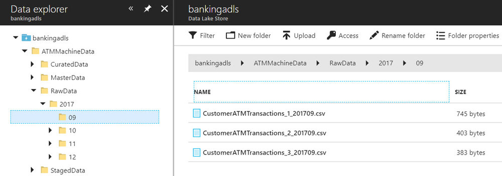 ADLS FileStructure Querying Data in Azure Data Lake Store with Power BI