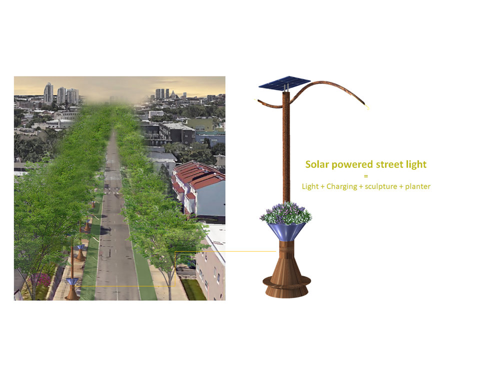 Copy of SOLAR POWERED STREET LIGHT DETAIL