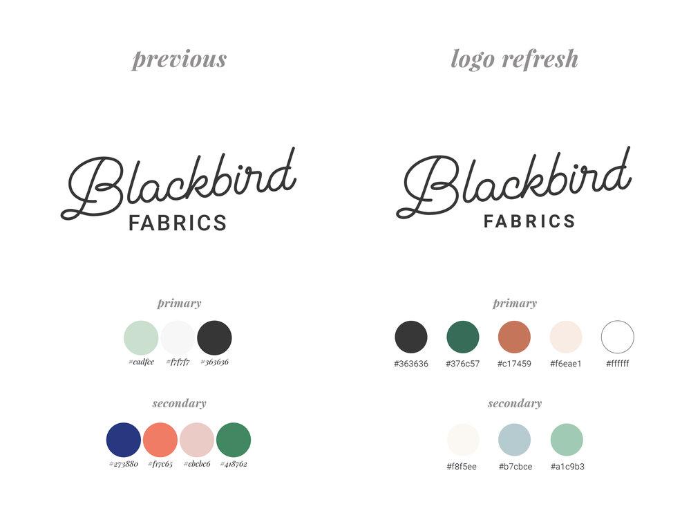 blackbird-sidebyside.jpg