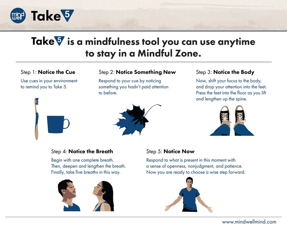 mindfulness take 5 infographic