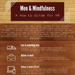 Men & Mindfulness infographic thumbnail
