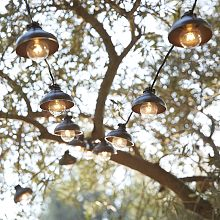 Industrial Patio Lights