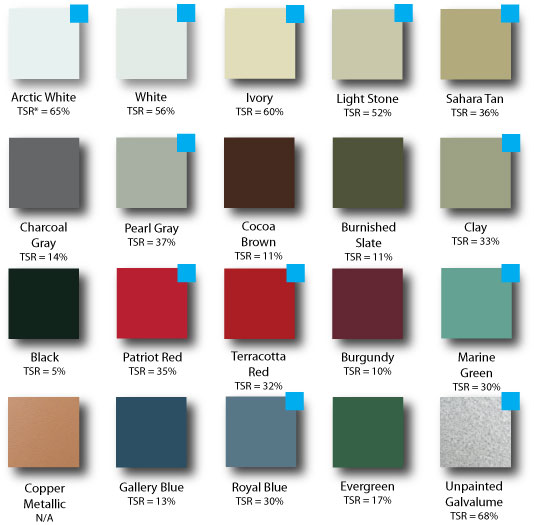 The colour palette of metal roofs possibilities!