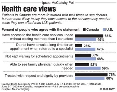 435-20090721-healthcare-poll-thumbsmallprod-affiliate91.jpg