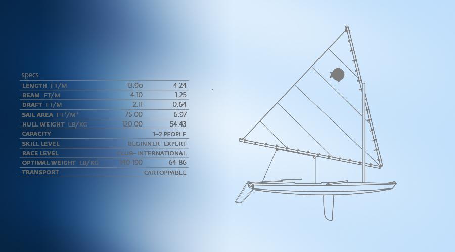 sunfish-specs.jpg