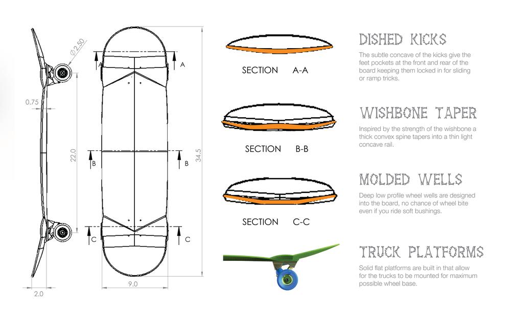 Wishbone2-02.jpg