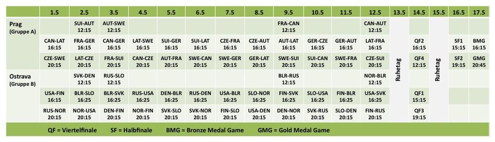 Eishockey wm 2015 absolut sport sportreisen logistik