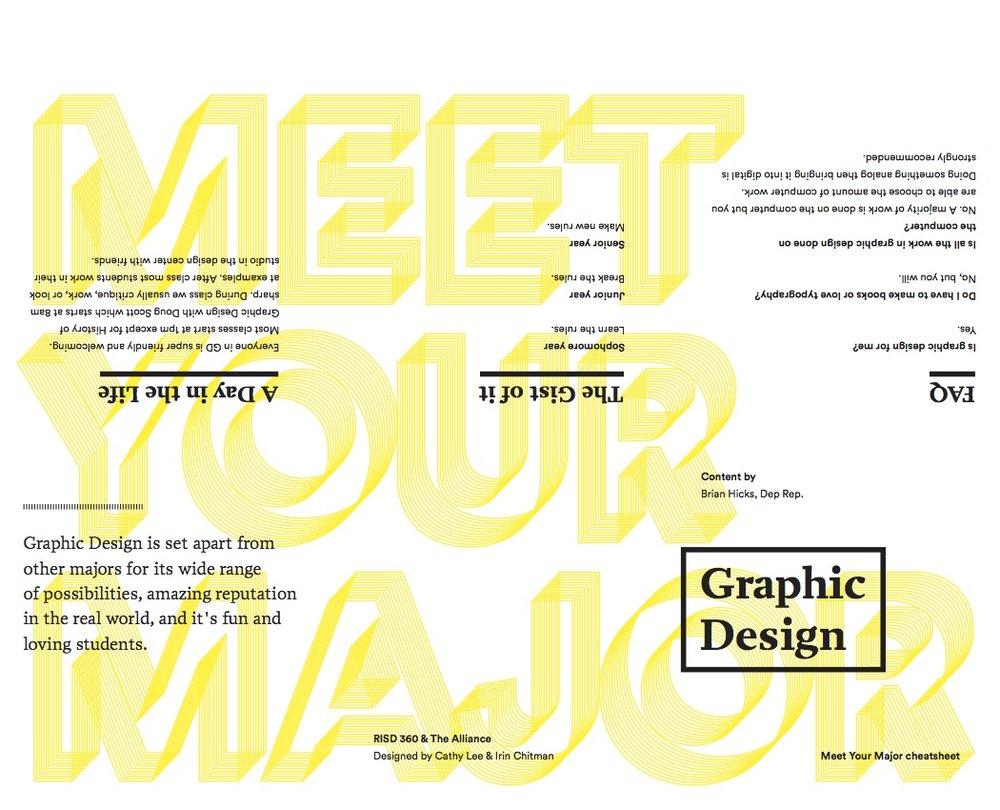 Meet your major_pamphlet.jpg