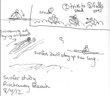 Surfer Study 2