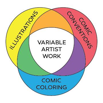 Venn Diagrams Of Artist Work Mindy Indy